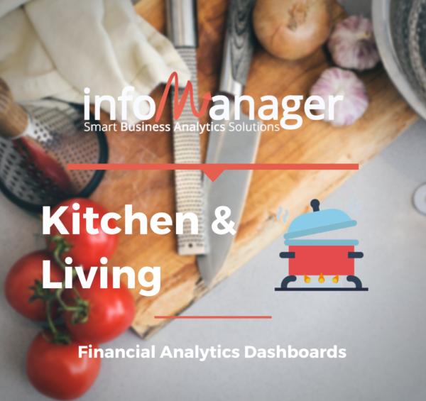Cruscotto di analisi economico-finanziaria delle aziende settore Kitchen e Living
