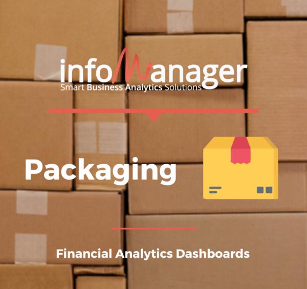 Cruscotto di analisi economico-finanziaria aziende packaging